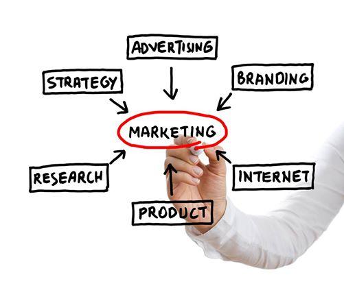 Não gaste mais dinheiro em Marketing!